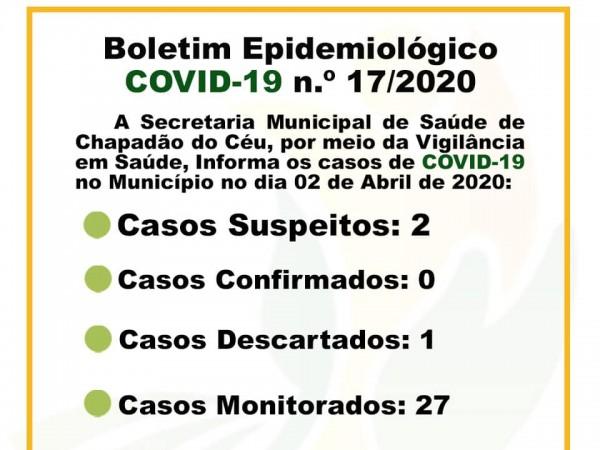 Boletim Epidemiológico da Secretaria de Saúde. Quinta-feira 02/04.